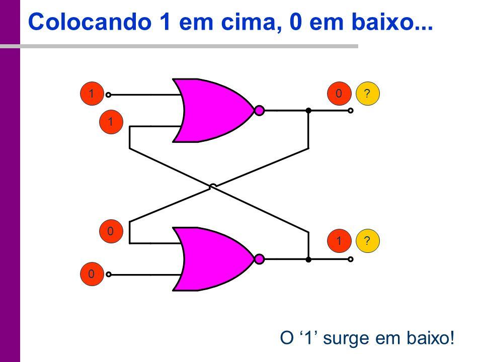 TC – DEI, 2005/2006 Colocando 1 em cima, 0 em baixo... 0 1? ? 0 0 1 O 1 surge em baixo! 1