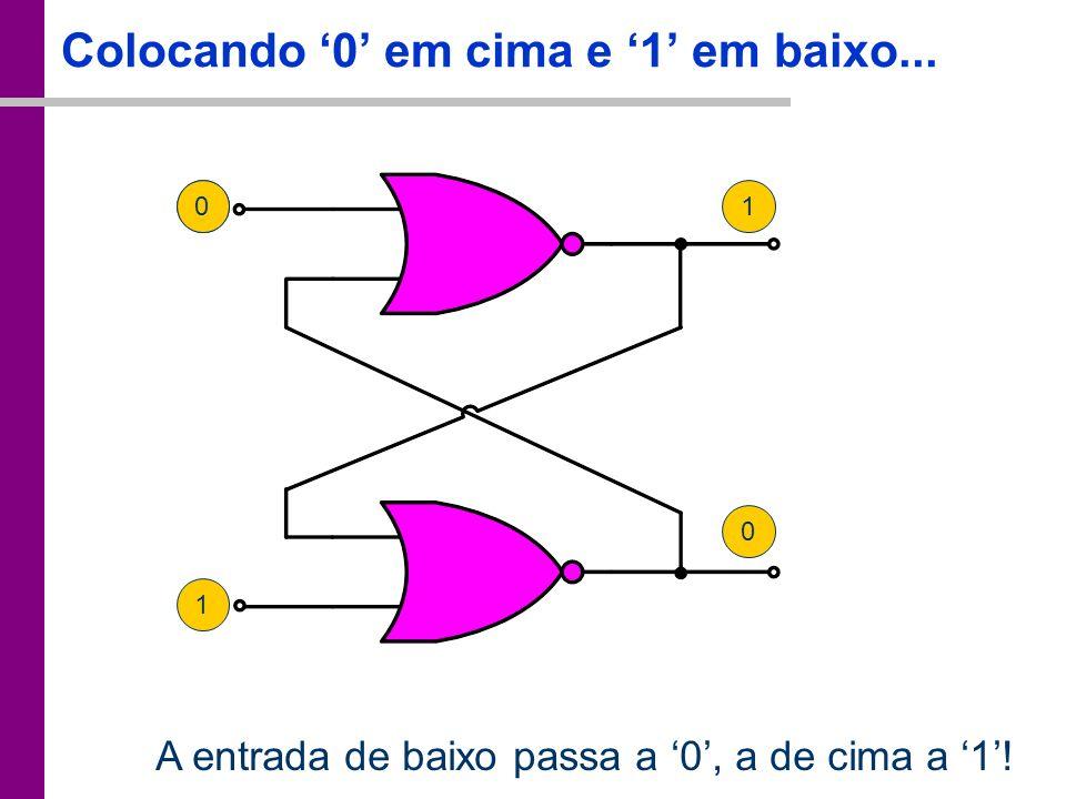 TC – DEI, 2005/2006 0 Colocando 0 em cima e 1 em baixo... 1 01 0 A entrada de baixo passa a 0, a de cima a 1!