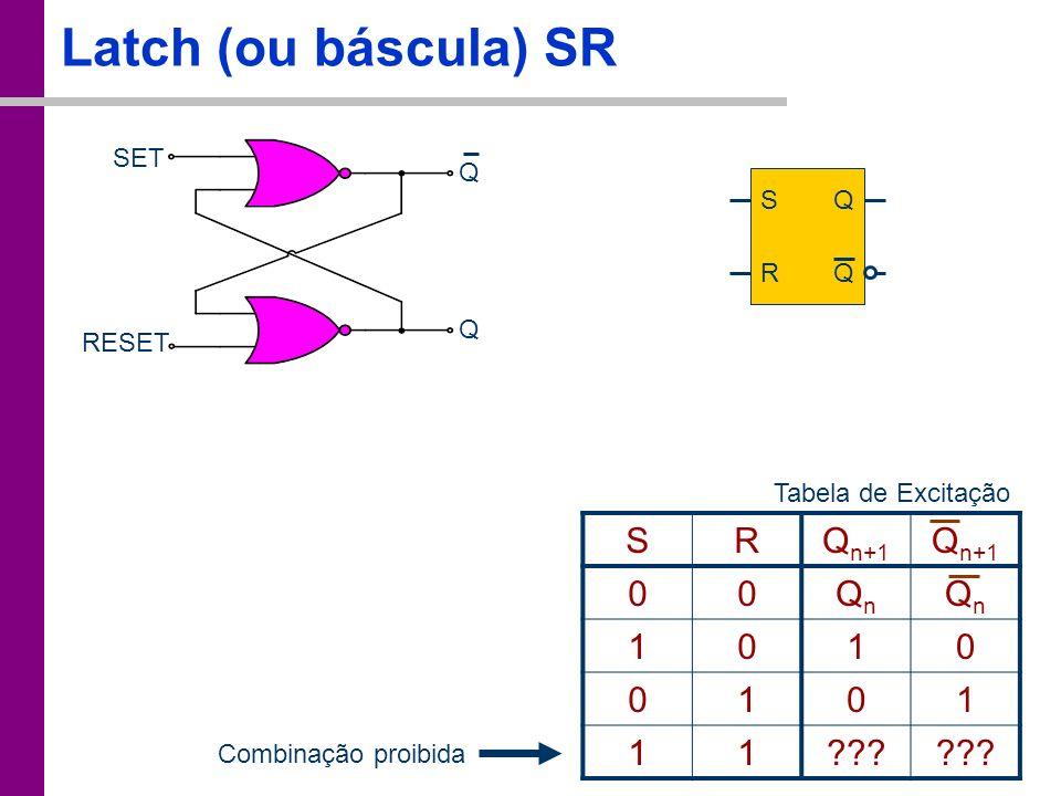 TC – DEI, 2005/2006 Latch (ou báscula) SR SET RESET Q Q SRQ n+1 00QnQn QnQn 1010 0101 11??? Combinação proibida Tabela de Excitação S R Q Q
