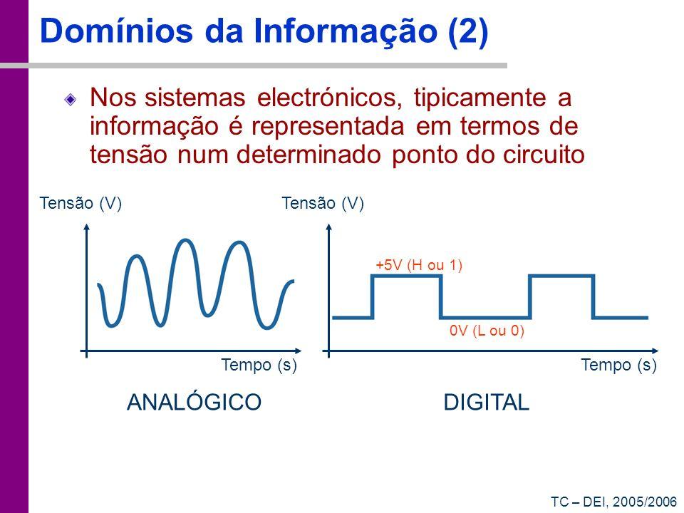 TC – DEI, 2005/2006 Domínios da Informação (2) Nos sistemas electrónicos, tipicamente a informação é representada em termos de tensão num determinado