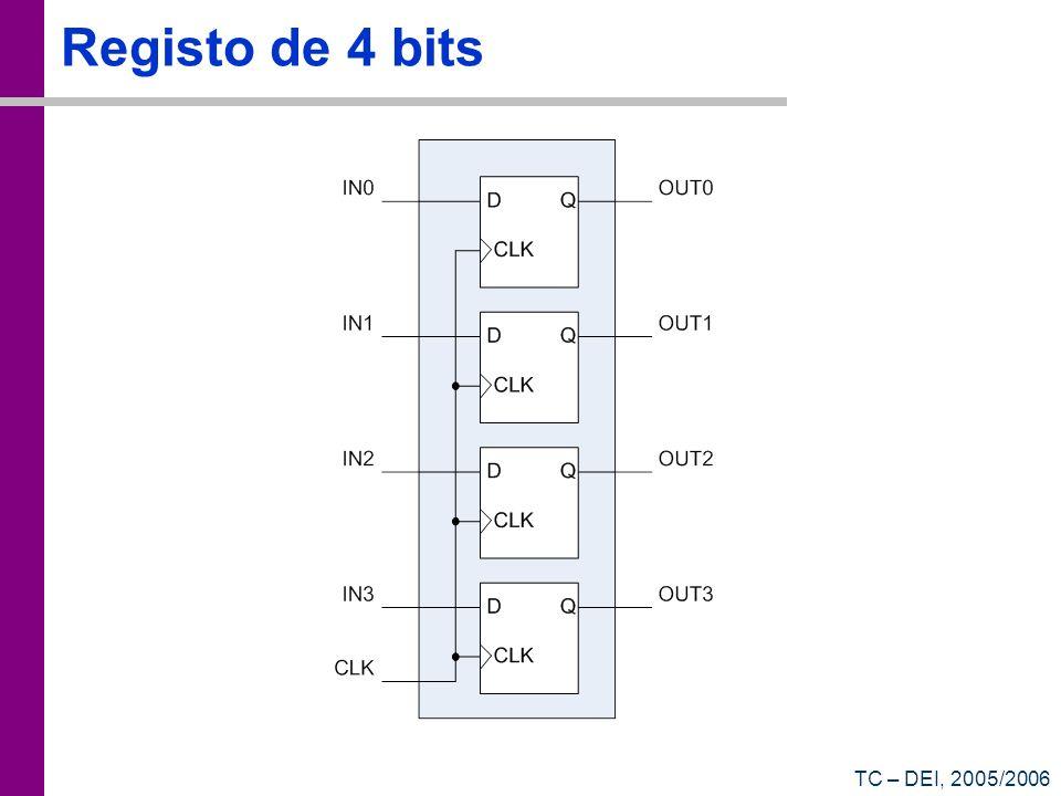 TC – DEI, 2005/2006 Registo de 4 bits