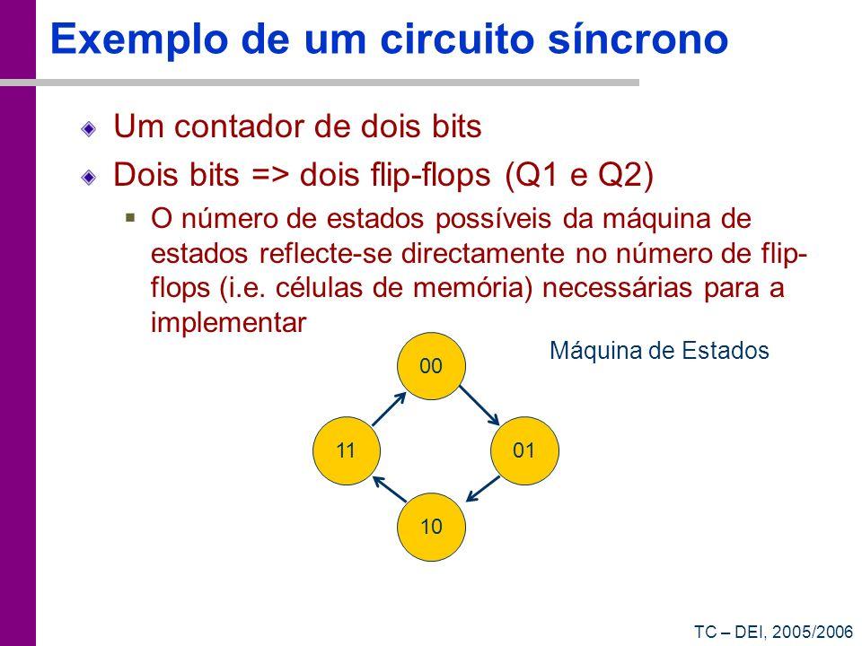 TC – DEI, 2005/2006 Exemplo de um circuito síncrono Um contador de dois bits Dois bits => dois flip-flops (Q1 e Q2) O número de estados possíveis da m