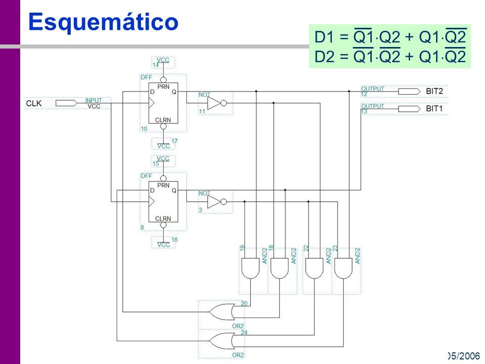 TC – DEI, 2005/2006 Esquemático D1 = Q1 Q2 + Q1 Q2 D2 = Q1 Q2 + Q1 Q2
