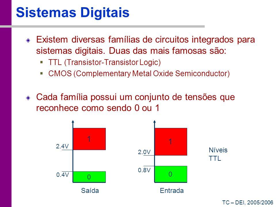 TC – DEI, 2005/2006 Sistemas Digitais Existem diversas famílias de circuitos integrados para sistemas digitais. Duas das mais famosas são: TTL (Transi