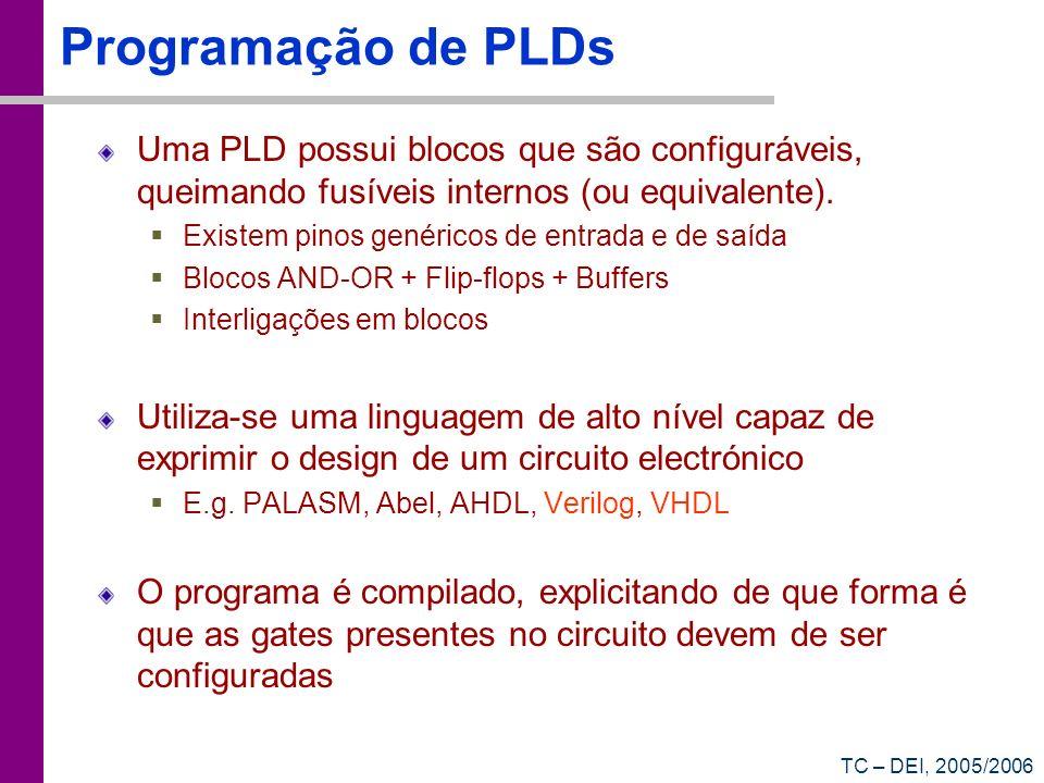 TC – DEI, 2005/2006 Programação de PLDs Uma PLD possui blocos que são configuráveis, queimando fusíveis internos (ou equivalente). Existem pinos genér