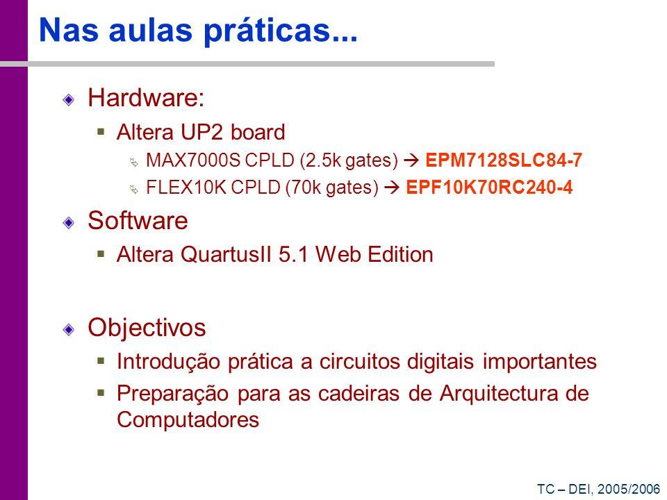 TC – DEI, 2005/2006 Nas aulas práticas... Hardware: Altera UP2 board MAX7000S CPLD (2.5k gates) EPM7128SLC84-7 FLEX10K CPLD (70k gates) EPF10K70RC240-
