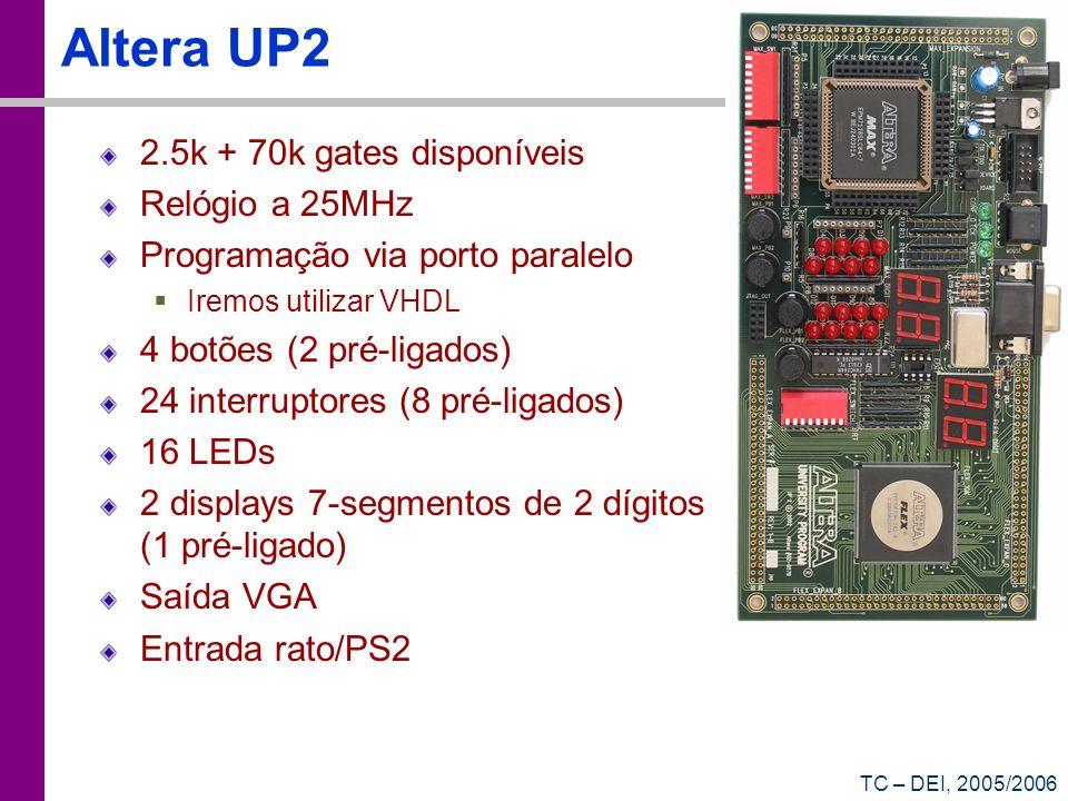 TC – DEI, 2005/2006 Altera UP2 2.5k + 70k gates disponíveis Relógio a 25MHz Programação via porto paralelo Iremos utilizar VHDL 4 botões (2 pré-ligado