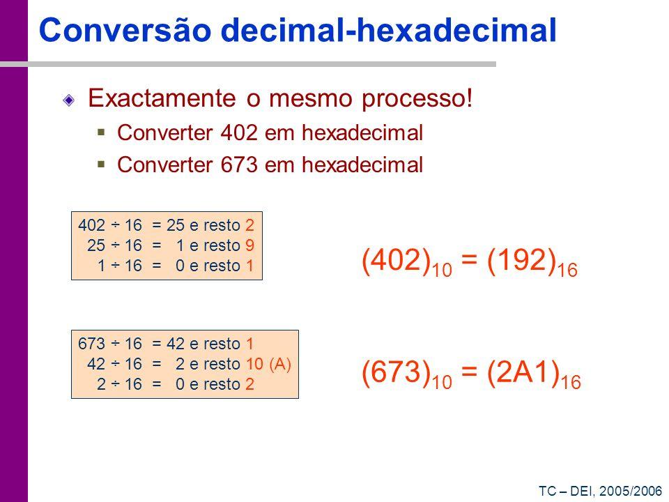 TC – DEI, 2005/2006 Conversão decimal-hexadecimal Exactamente o mesmo processo! Converter 402 em hexadecimal Converter 673 em hexadecimal 402 ÷ 16 = 2