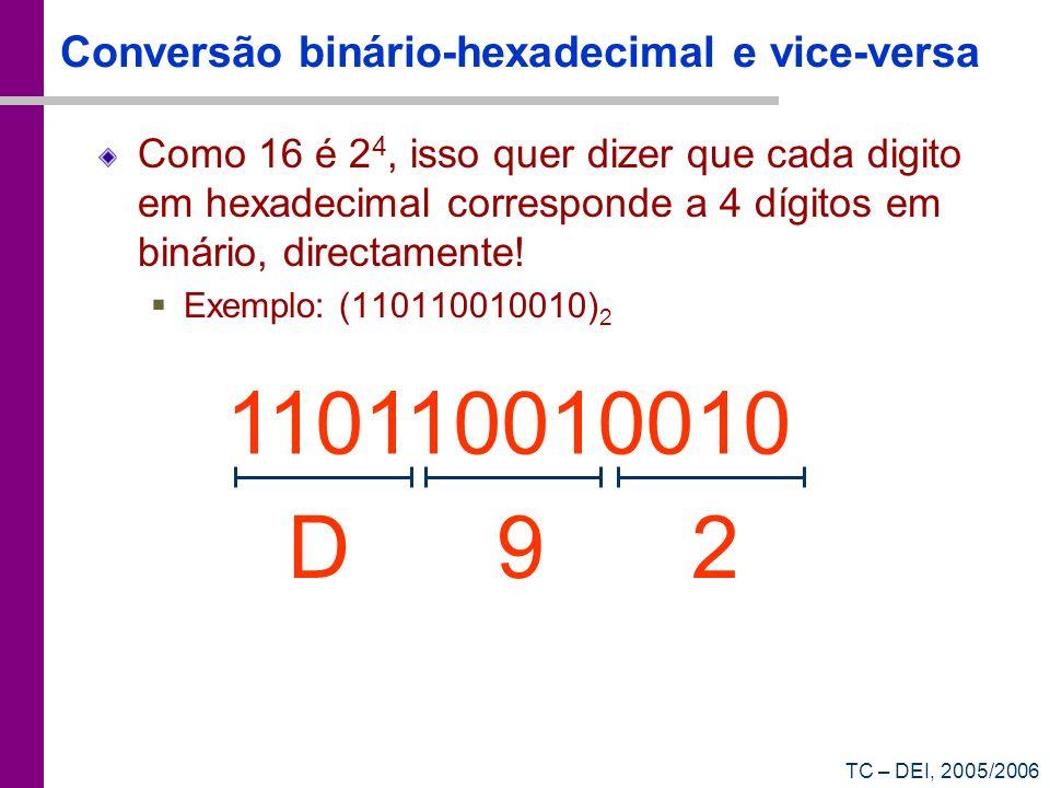 TC – DEI, 2005/2006 Conversão binário-hexadecimal e vice-versa Como 16 é 2 4, isso quer dizer que cada digito em hexadecimal corresponde a 4 dígitos e