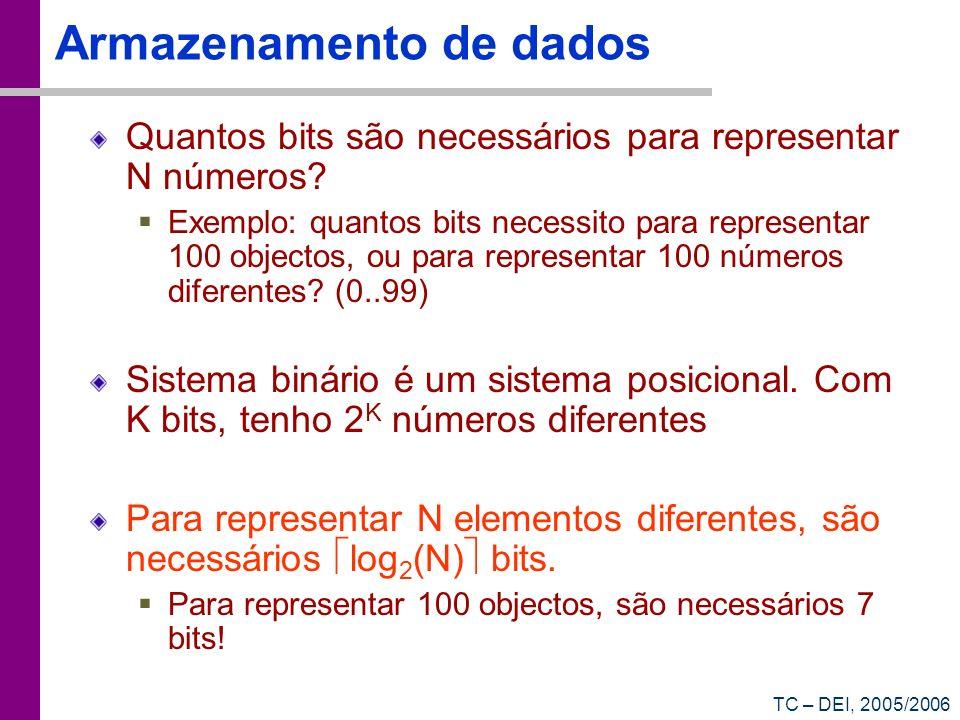 TC – DEI, 2005/2006 Armazenamento de dados Quantos bits são necessários para representar N números? Exemplo: quantos bits necessito para representar 1