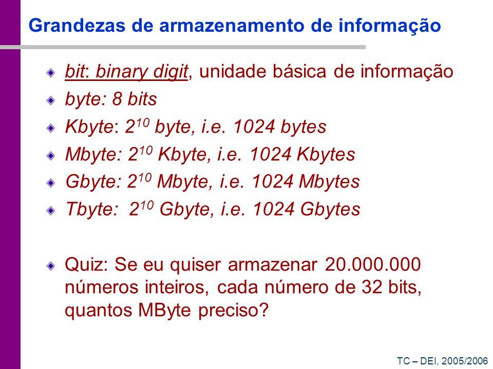 TC – DEI, 2005/2006 Grandezas de armazenamento de informação bit: binary digit, unidade básica de informação byte: 8 bits Kbyte: 2 10 byte, i.e. 1024