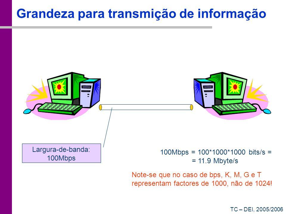 TC – DEI, 2005/2006 Grandeza para transmição de informação Largura-de-banda: 100Mbps 100Mbps = 100*1000*1000 bits/s = = 11.9 Mbyte/s Note-se que no ca