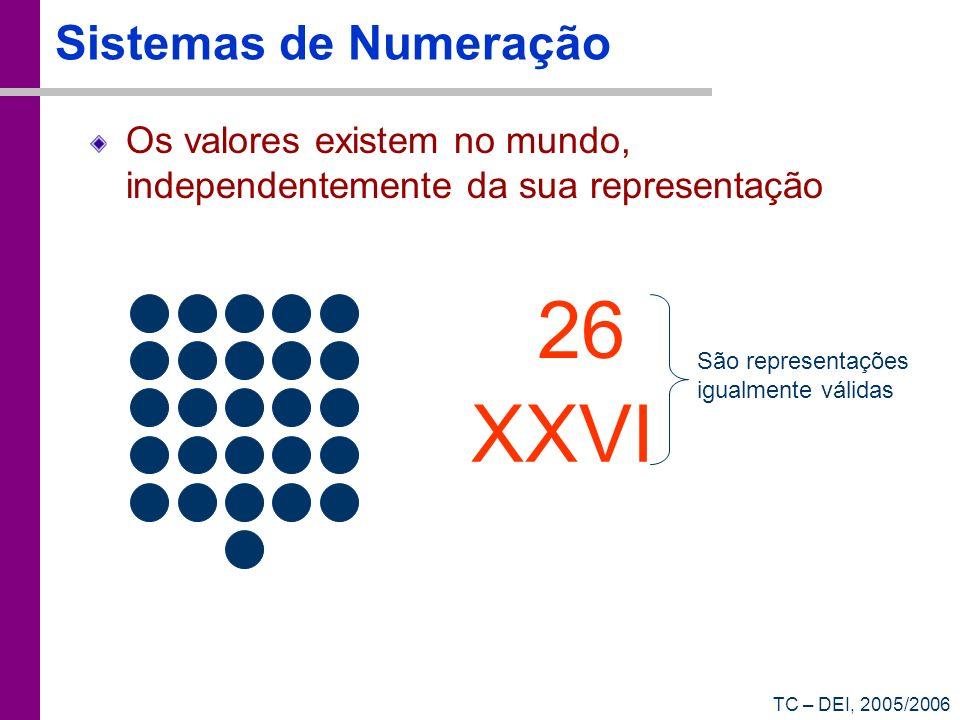 TC – DEI, 2005/2006 Complementos para 2 0101 0100 0011 0010 0001 0000 1111 1110 1101 1100 1011 1010 1001 1000 0110 0111 +5 +4 +3 +2 +1 0 -2 -3 -4 -5 -6 -7 -8 +6 +7 0101 (+5) 1110 +(-2) 0011 1 Carry-out (+3) Exemplo: Subtrair a 2, ao número 5 Somar 5 com -2 Ignora-se o valor de carry!