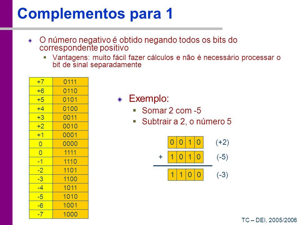 TC – DEI, 2005/2006 Complementos para 1 O número negativo é obtido negando todos os bits do correspondente positivo Vantagens: muito fácil fazer cálcu