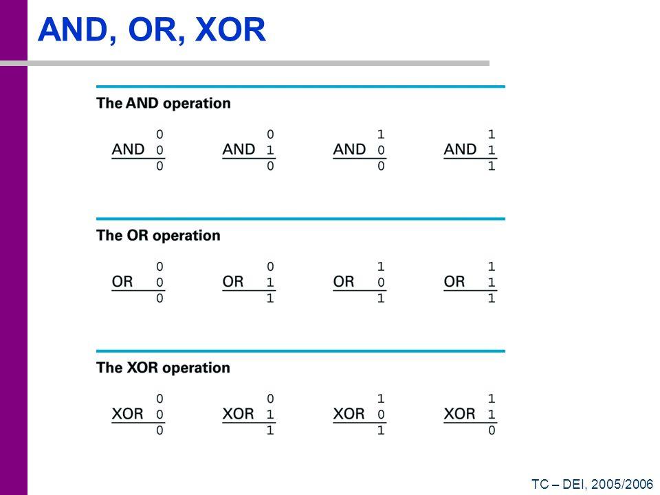 TC – DEI, 2005/2006 AND, OR, XOR
