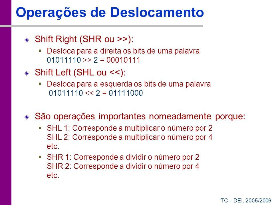 TC – DEI, 2005/2006 Operações de Deslocamento Shift Right (SHR ou >>): Desloca para a direita os bits de uma palavra 01011110 >> 2 = 00010111 Shift Le