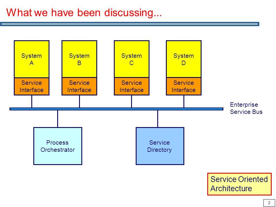 33 Java Connector Architecture (JCA) Registados no servidor JNDI do servidor J2EE