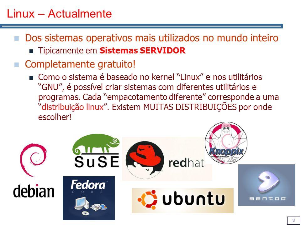 Sistemas Operativos Prof.