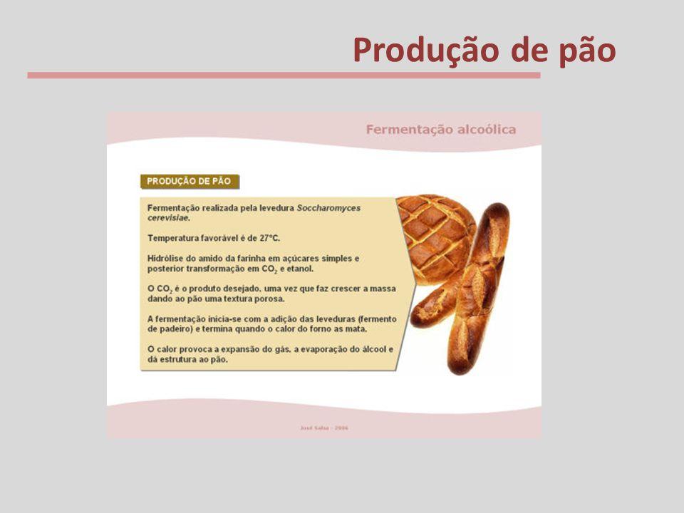 Produção de pão