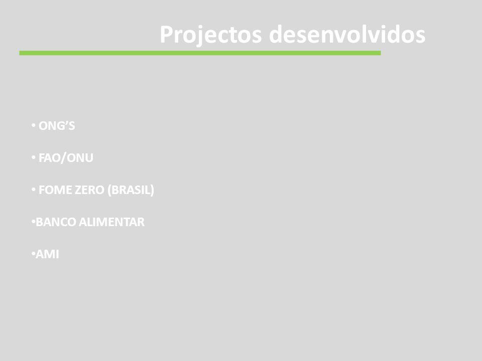 Projectos desenvolvidos ONGS FAO/ONU FOME ZERO (BRASIL) BANCO ALIMENTAR AMI