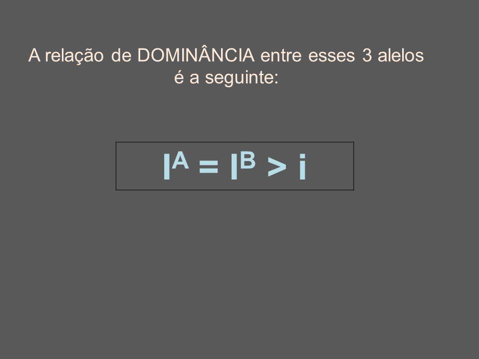 A relação de DOMINÂNCIA entre esses 3 alelos é a seguinte: I A = I B > i