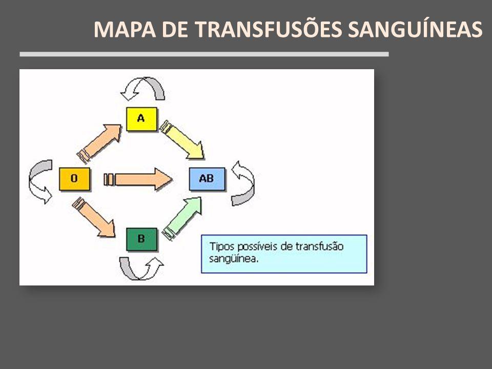 MAPA DE TRANSFUSÕES SANGUÍNEAS