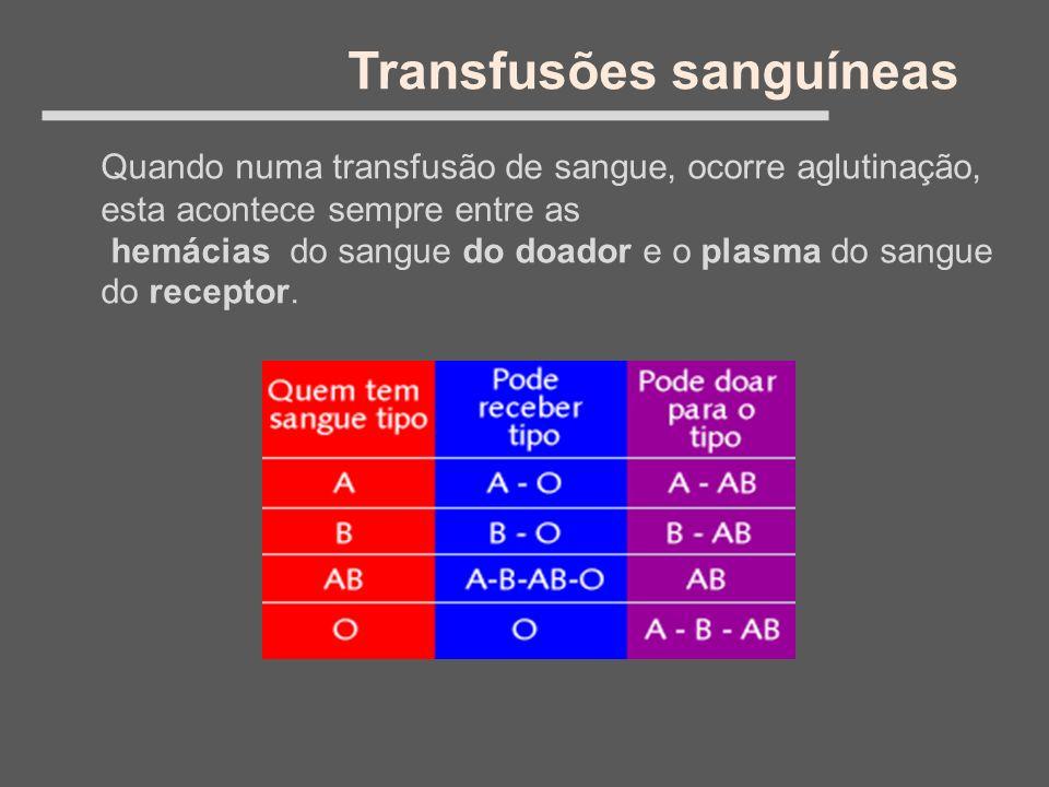 Transfusões sanguíneas Quando numa transfusão de sangue, ocorre aglutinação, esta acontece sempre entre as hemácias do sangue do doador e o plasma do