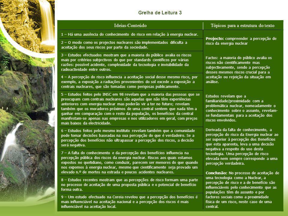 Resumo do Texto/Anexo 1: O texto pretende compreender a posição dos europeus face aos resíduos nucleares através de um inquérito.
