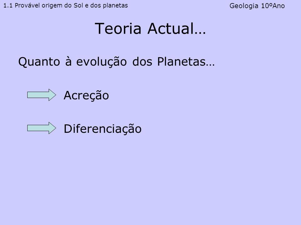 Teoria Actual… Quanto à evolução dos Planetas… Acreção Diferenciação 1.1 Provável origem do Sol e dos planetas Geologia 10ºAno