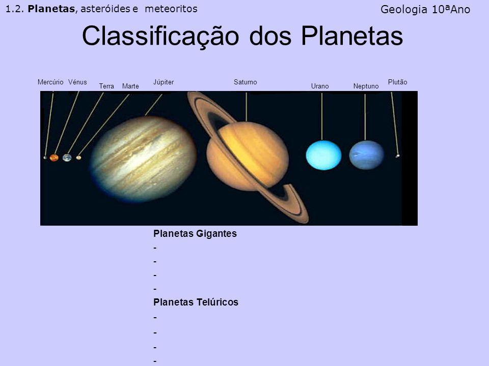 Classificação dos Planetas Planetas Gigantes - Planetas Telúricos - Geologia 10ªAno MercúrioVénus TerraMarte JúpiterSaturno UranoNeptuno Plutão 1.2. P