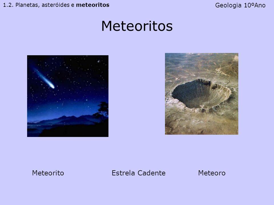 Meteoritos Geologia 10ºAno MeteoritoEstrela CadenteMeteoro 1.2. Planetas, asteróides e meteoritos