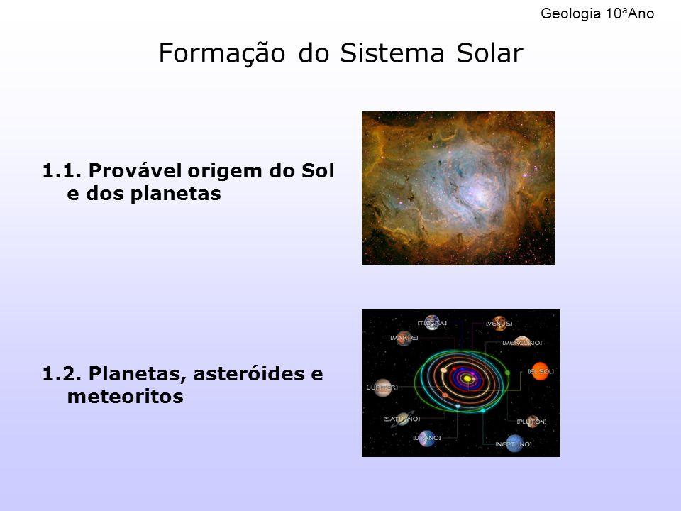 Formação do Sistema Solar 1.1. Provável origem do Sol e dos planetas 1.2. Planetas, asteróides e meteoritos Geologia 10ªAno
