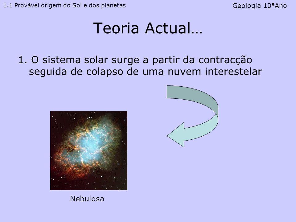 Teoria Actual… 1. O sistema solar surge a partir da contracção seguida de colapso de uma nuvem interestelar Nebulosa Geologia 10ªAno 1.1 Provável orig