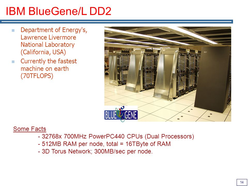 14 IBM BlueGene/L DD2 Department of Energy s, Lawrence Livermore National Laboratory (California, USA) Currently the fastest machine on earth (70TFLOPS) Some Facts - 32768x 700MHz PowerPC440 CPUs (Dual Processors) - 512MB RAM per node, total = 16TByte of RAM - 3D Torus Network; 300MB/sec per node.