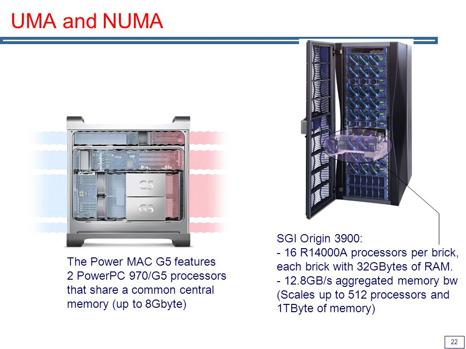22 UMA and NUMA The Power MAC G5 features 2 PowerPC 970/G5 processors that share a common central memory (up to 8Gbyte) SGI Origin 3900: - 16 R14000A processors per brick, each brick with 32GBytes of RAM.