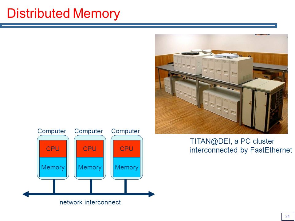 24 Distributed Memory CPU Memory Computer CPU Memory Computer CPU Memory Computer network interconnect TITAN@DEI, a PC cluster interconnected by FastEthernet