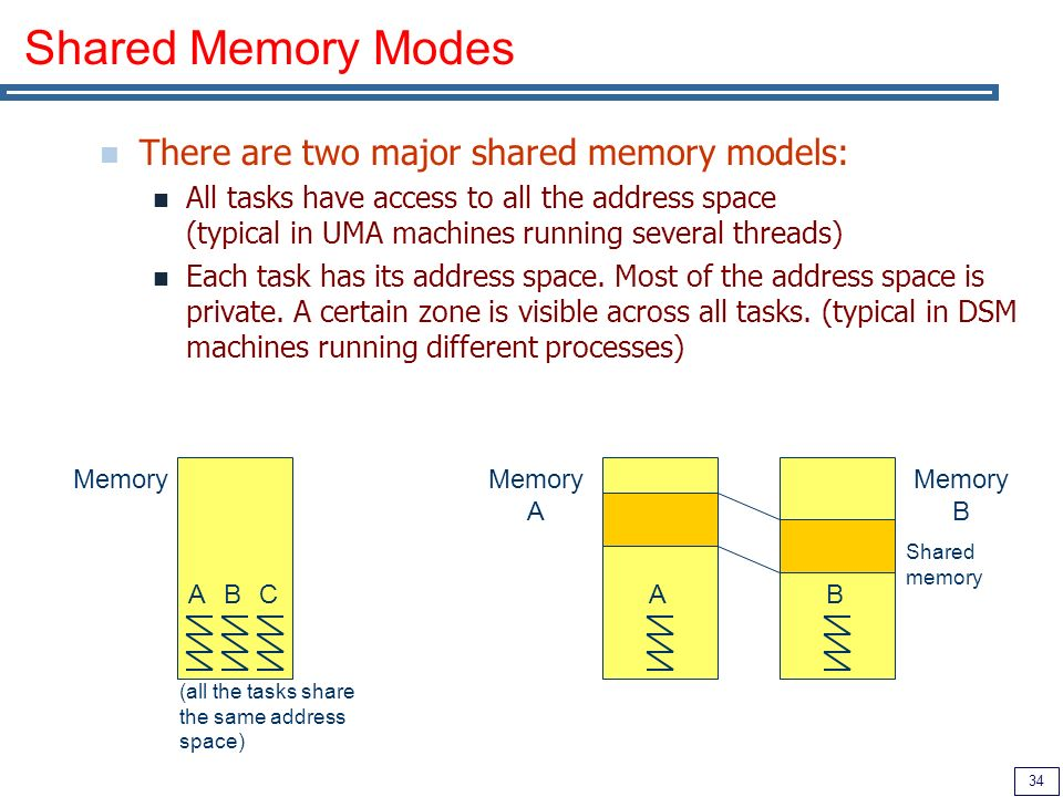 34 Shared Memory Modes There are two major shared memory models: All tasks have access to all the address space (typical in UMA machines running several threads) Each task has its address space.