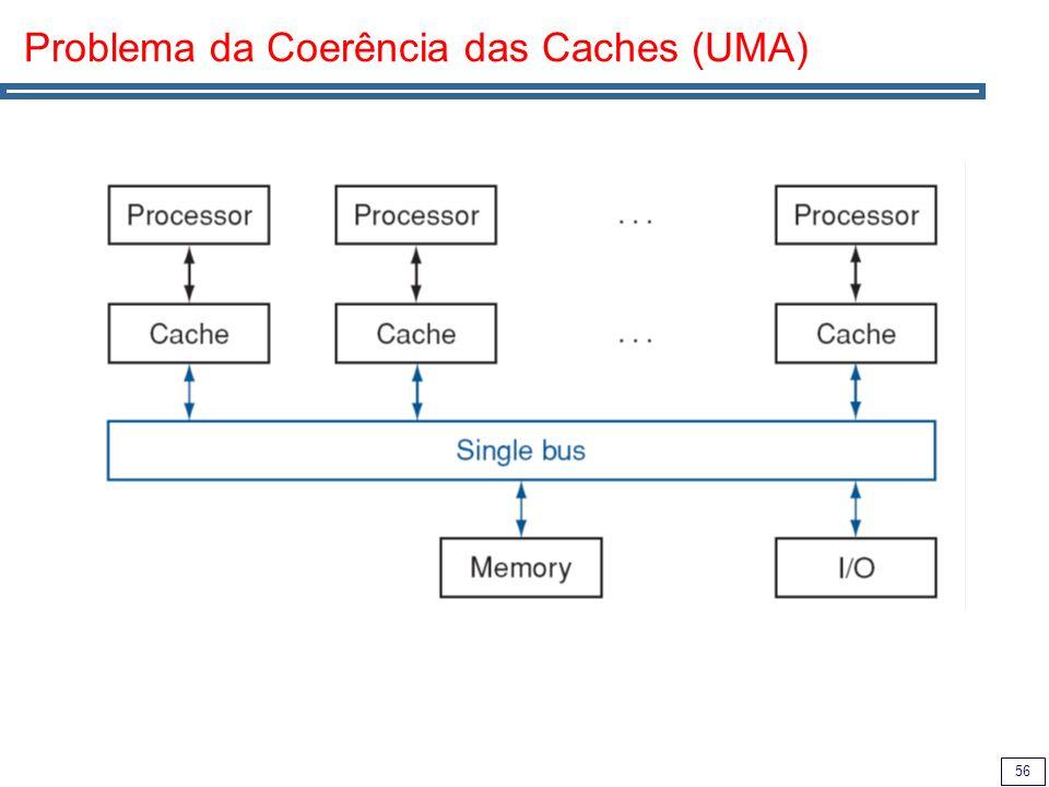 56 Problema da Coerência das Caches (UMA)