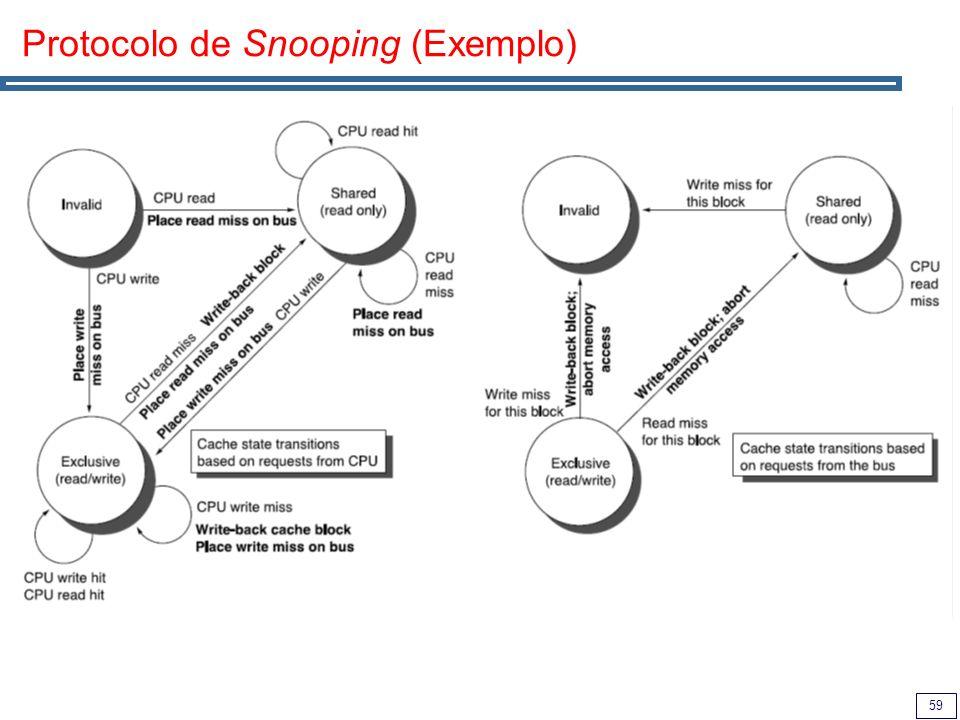 59 Protocolo de Snooping (Exemplo)