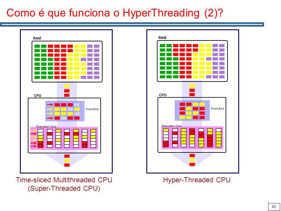 65 Como é que funciona o HyperThreading (2)? Time-sliced Multithreaded CPU (Super-Threaded CPU) Hyper-Threaded CPU