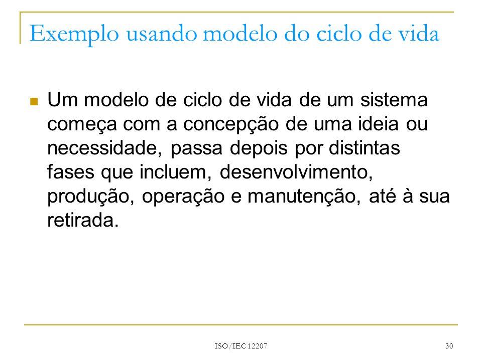 ISO/IEC 12207 30 Exemplo usando modelo do ciclo de vida Um modelo de ciclo de vida de um sistema começa com a concepção de uma ideia ou necessidade, p