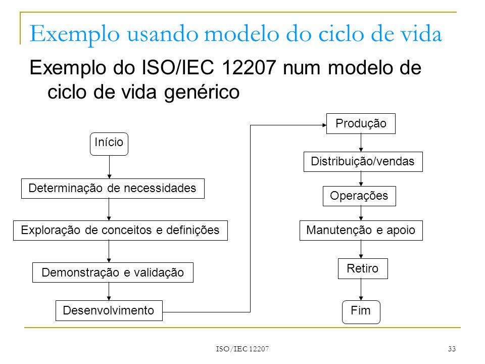 ISO/IEC 12207 33 Exemplo usando modelo do ciclo de vida Exemplo do ISO/IEC 12207 num modelo de ciclo de vida genérico Início Determinação de necessida