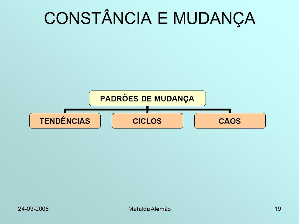 24-09-2006Mafalda Alemão19 CONSTÂNCIA E MUDANÇA PADRÕES DE MUDANÇA TENDÊNCIASCICLOSCAOS