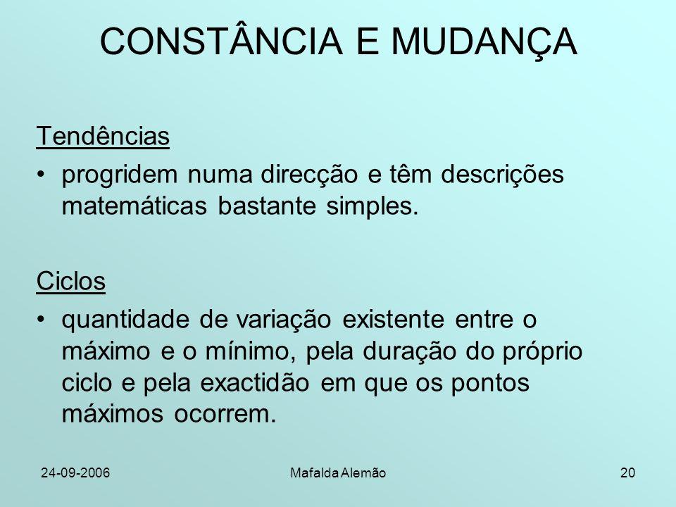 24-09-2006Mafalda Alemão20 CONSTÂNCIA E MUDANÇA Tendências progridem numa direcção e têm descrições matemáticas bastante simples.