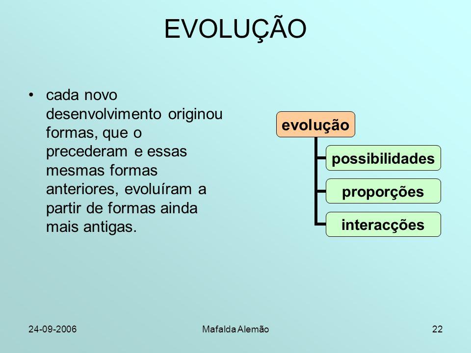 24-09-2006Mafalda Alemão22 EVOLUÇÃO cada novo desenvolvimento originou formas, que o precederam e essas mesmas formas anteriores, evoluíram a partir de formas ainda mais antigas.