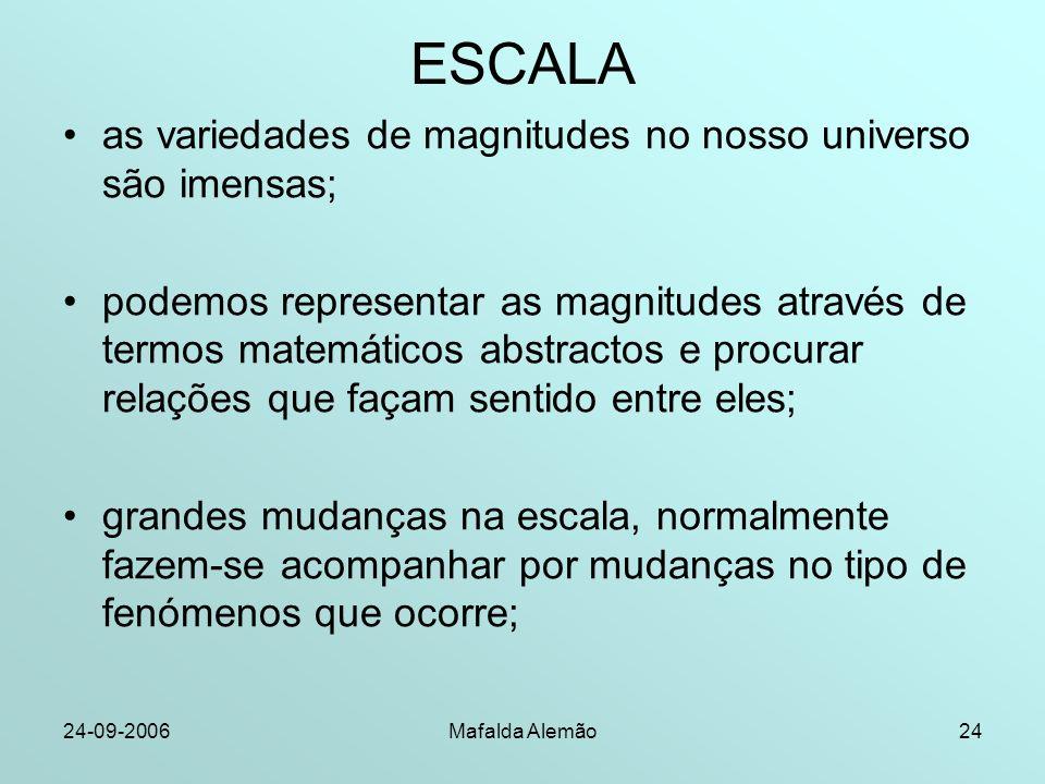 24-09-2006Mafalda Alemão24 ESCALA as variedades de magnitudes no nosso universo são imensas; podemos representar as magnitudes através de termos matem
