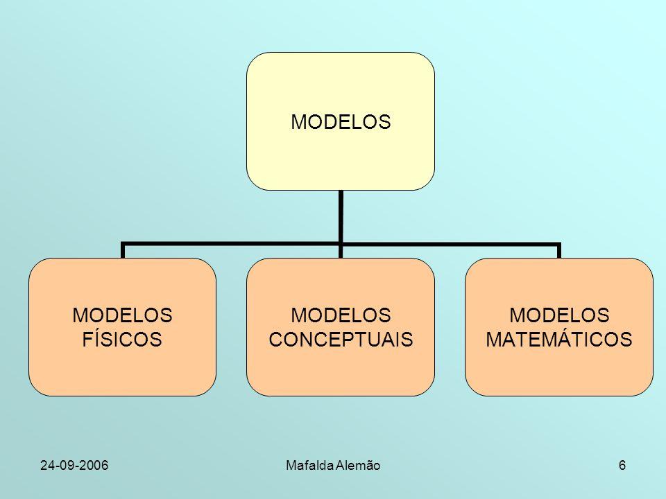 24-09-2006Mafalda Alemão7 MODELOS MODELOS FÍSICOS instrumento ou processo real que tem um comportamento muito semelhante ao do fenómeno que serve de modelo – modelo físico; um modelo pode ser comparável em termos de tempo, tamanho e material;