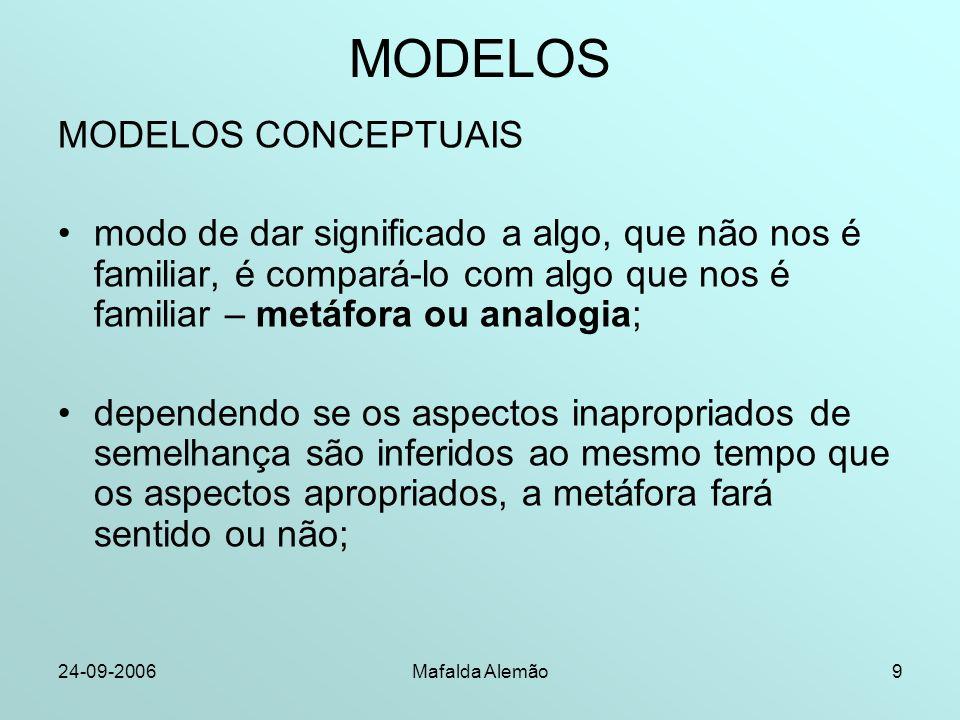 24-09-2006Mafalda Alemão9 MODELOS MODELOS CONCEPTUAIS modo de dar significado a algo, que não nos é familiar, é compará-lo com algo que nos é familiar