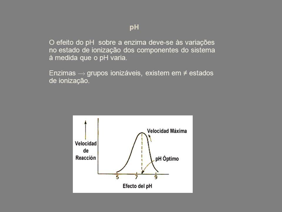 pH O efeito do pH sobre a enzima deve-se às variações no estado de ionização dos componentes do sistema à medida que o pH varia.