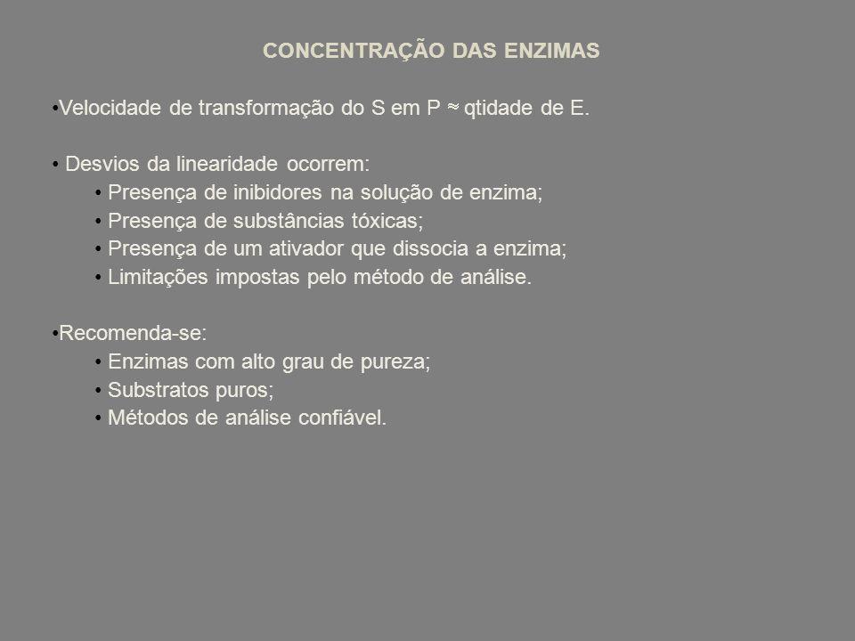 CONCENTRAÇÃO DAS ENZIMAS Velocidade de transformação do S em P qtidade de E.